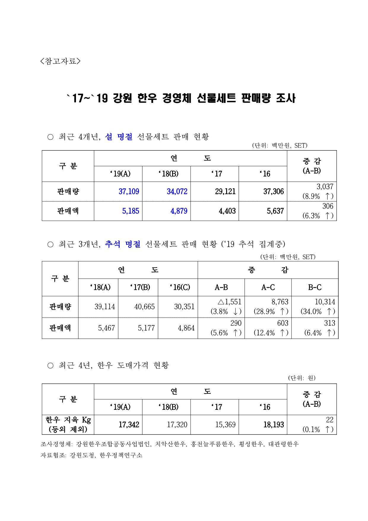 20190925 청탁금지법 관련 전국한우협회 입장_3.png