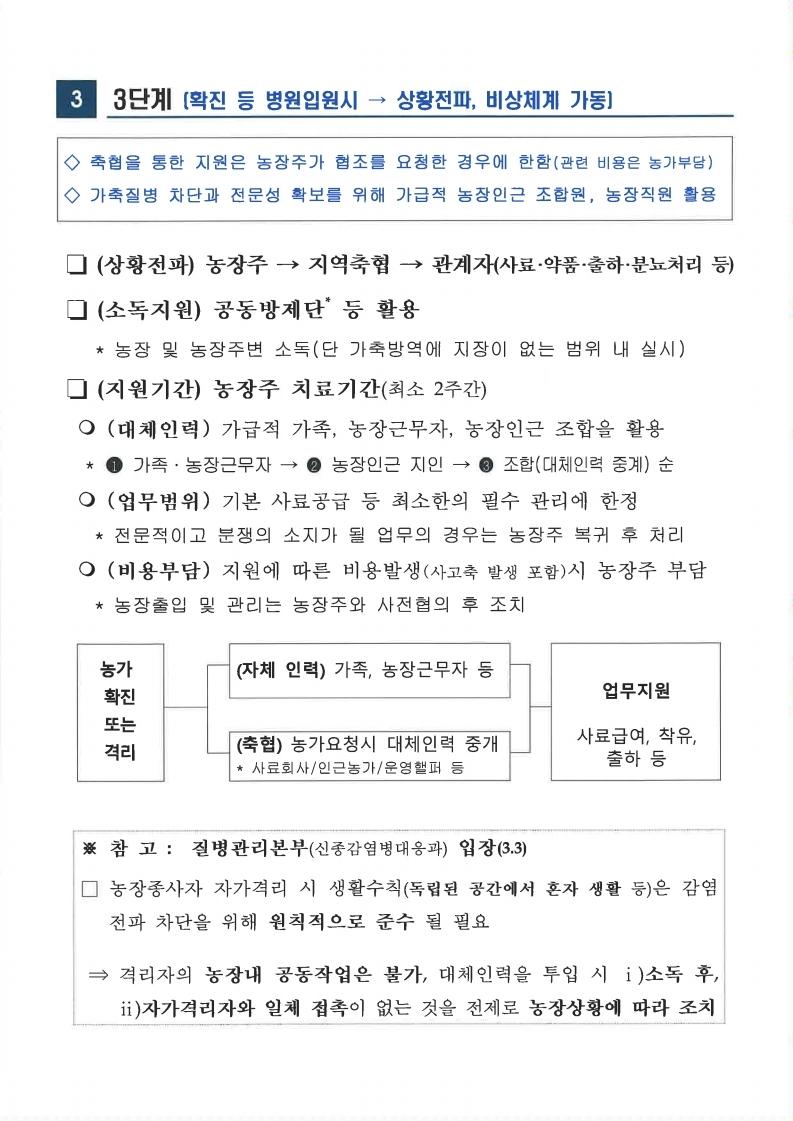 업무연락(코로나19)-복사.pdf_page_2.jpg