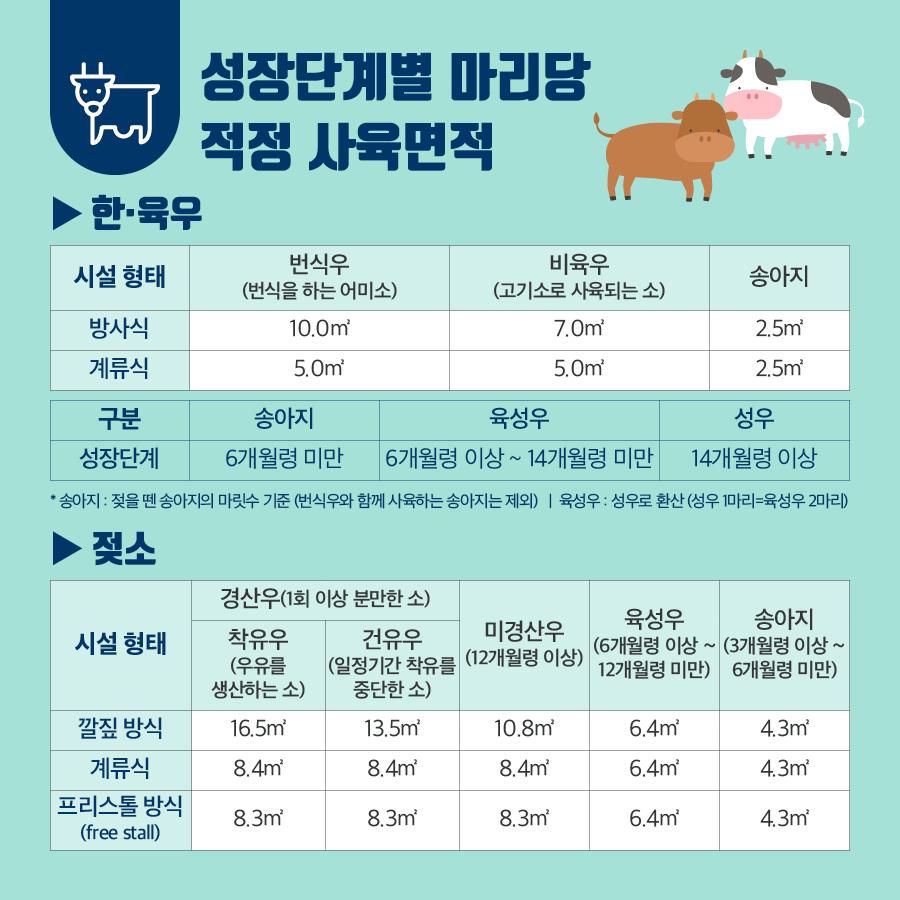 축산사육밀도기준카드뉴스_한육우.png
