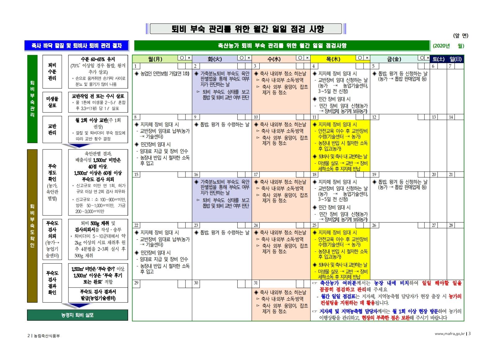 200428_퇴비 부숙관리를 위한 농가 이행계획 자가진단표(최종수정).pdf_page_04.jpg