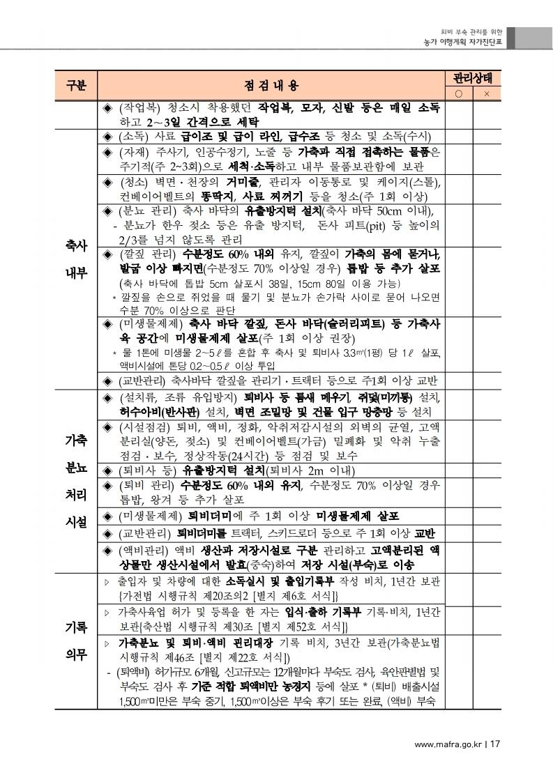 200428_퇴비 부숙관리를 위한 농가 이행계획 자가진단표(최종수정).pdf_page_17.jpg